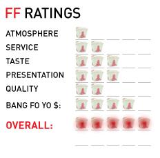 ffratings